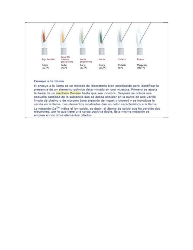 Actividad experimental  5 identificacion de cationes (1) (1) Slide 3