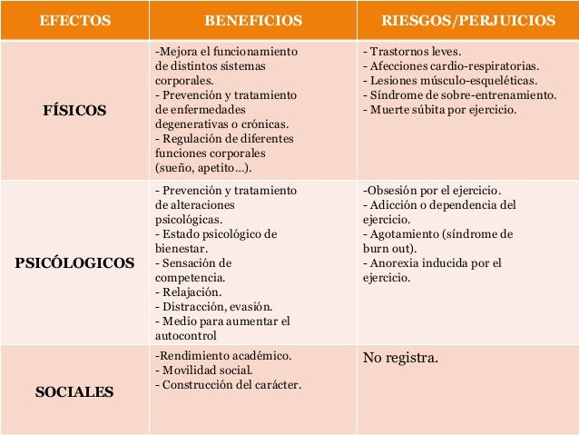 Actividad fisica_ Practica_Salud_SXXI
