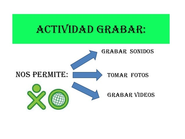 Actividad Grabar:               Grabar sonidosNos permite:    Tomar fotos                Grabar videos