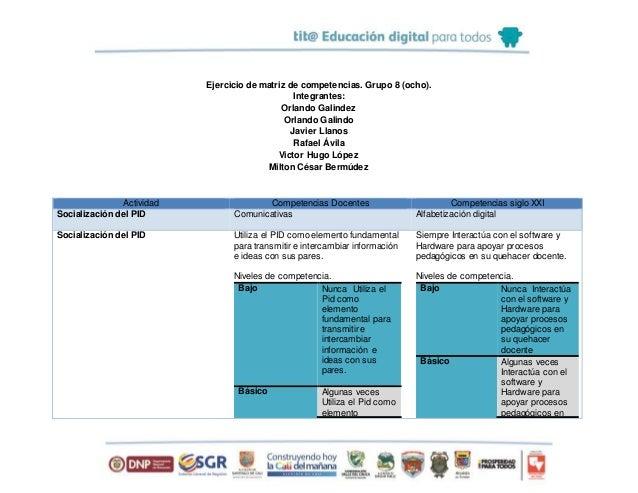 Ejercicio de matriz de competencias. Grupo 8 (ocho).  Integrantes:  Orlando Galindez  Orlando Galindo  Javier Llanos  Rafa...