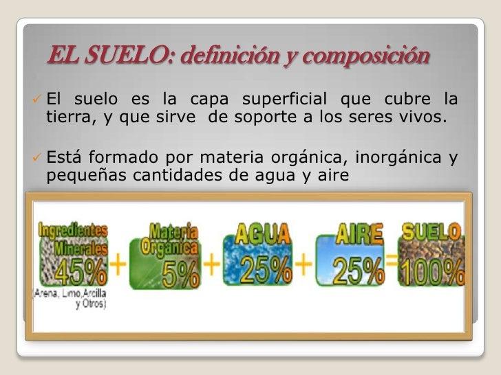 El suelo composicion y formacion for Significado de suelo