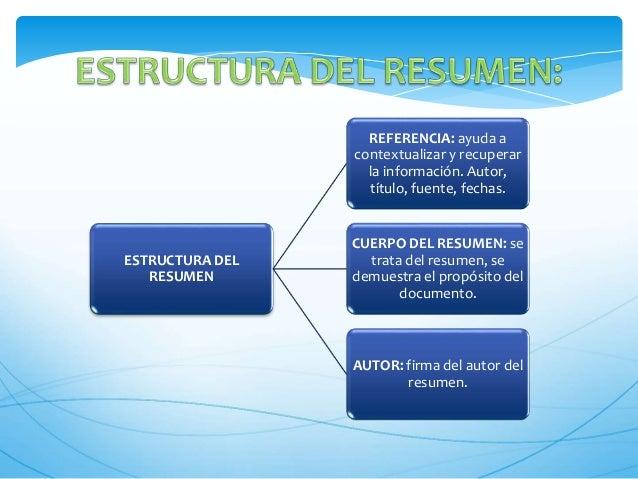 Resultado de imagen para estructura de un resumen