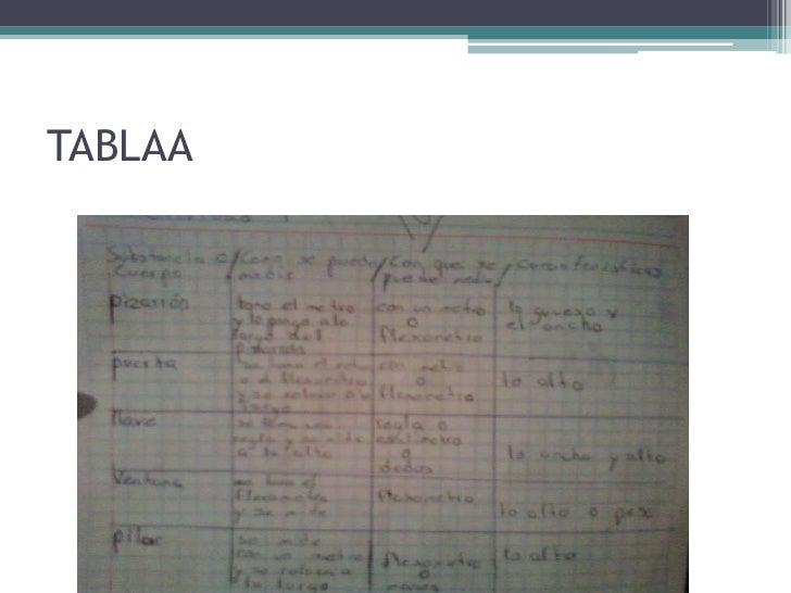 TABLAA<br />