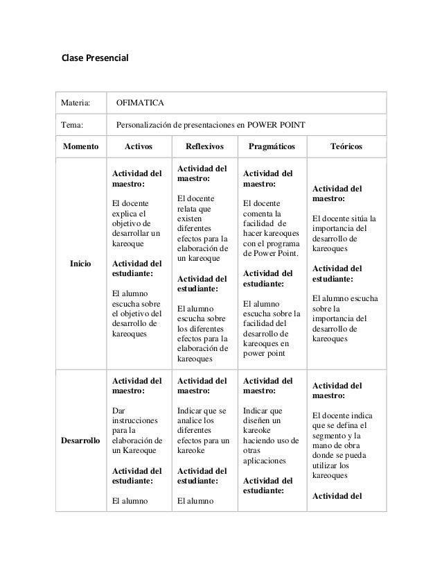 Clase PresencialMateria:      OFIMATICATema:         Personalización de presentaciones en POWER POINTMomento         Activ...