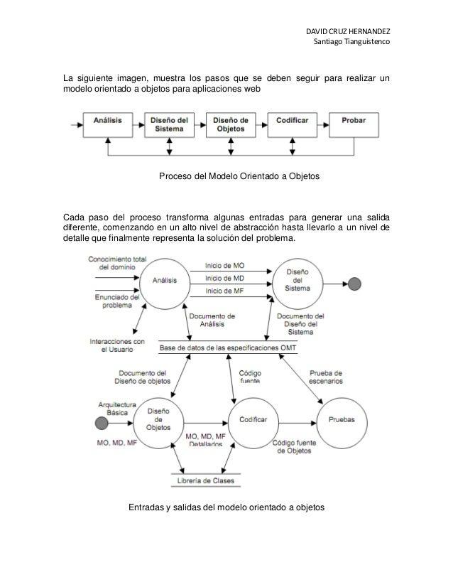Tecnicas de modelado y metodologias para aplicaciones Web Slide 3