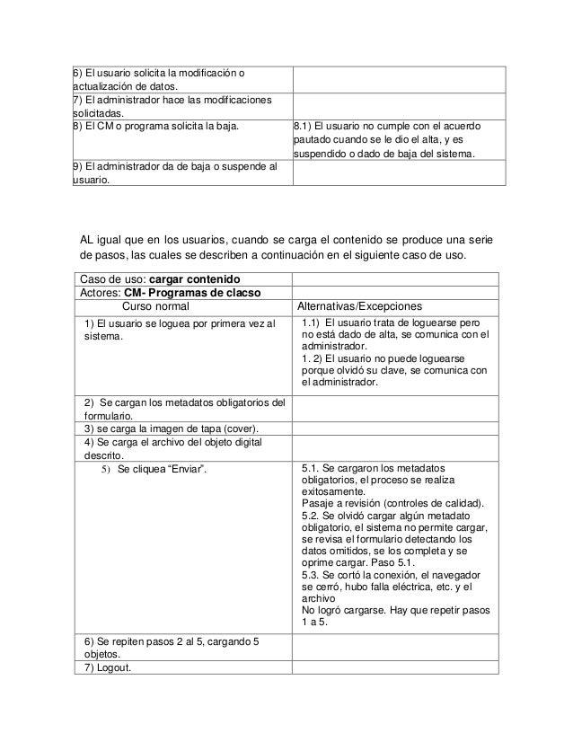 ANÁLISIS Y DISEÑO DE APLICACIONES WEB CON UN CASO DE USO Slide 3