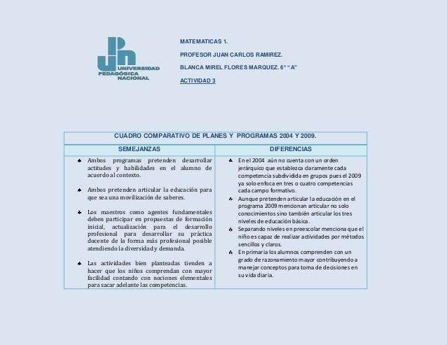 CUADRO COMPARATIVO DE PLANES Y PROGRAMAS 2004 Y 2009. SEMEJANZAS DIFERENCIAS Ambos programas pretenden desarrollar actitud...