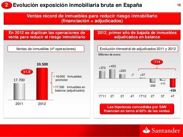 2 Evolución exposición inmobiliaria bruta en España                                                             10        ...