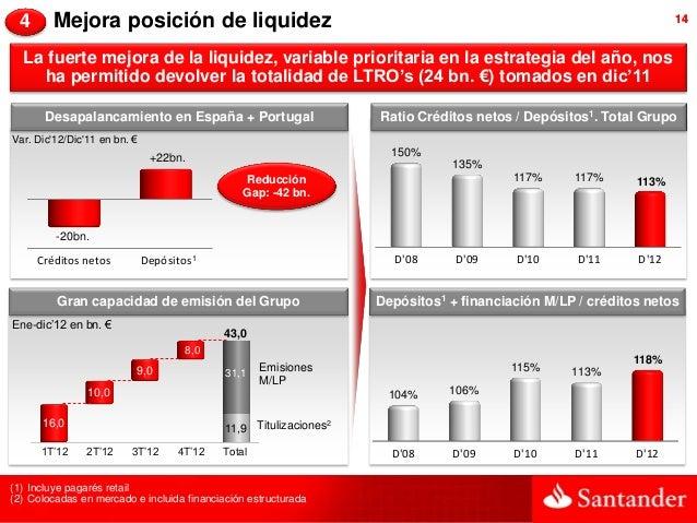 4      Mejora posición de liquidez                                                                                14  La f...