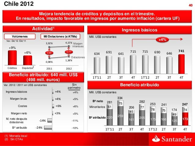 Chile 2012                                                                                                                ...