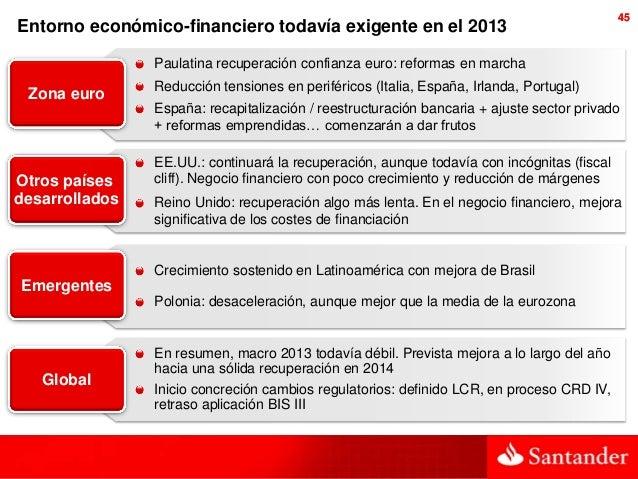 45Entorno económico-financiero todavía exigente en el 2013                Paulatina recuperación confianza euro: reformas ...