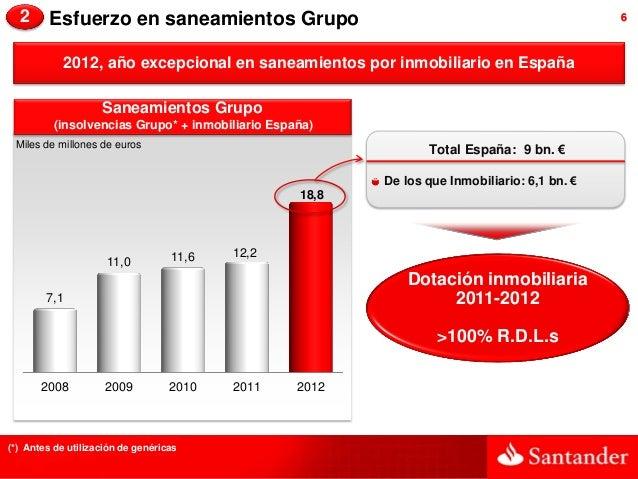 2      Esfuerzo en saneamientos Grupo                                                       6            2012, año excepci...