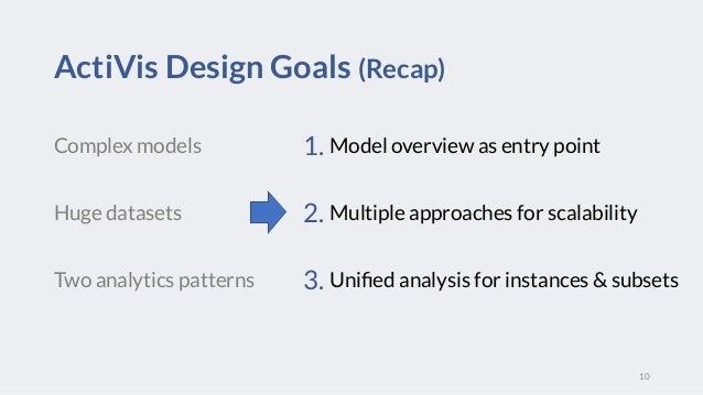 ActiVis Design Goals (Recap) 10 Two analytics patterns Complex models Huge datasets 1. 2. 3. Unified analysis for instance...