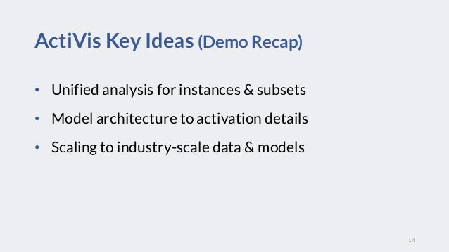 • Unified analysis for instances & subsets • Model architecture to activation details • Scaling to industry-scale data & m...