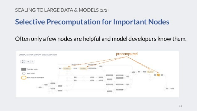 Selective Precomputation for Important Nodes 16 SCALING TO LARGE DATA & MODELS (2/2) Often only a few nodes are helpful an...
