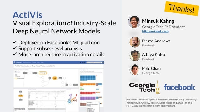 ActiVis Visual Exploration of Industry-Scale Deep Neural Network Models ✓ Deployed on Facebook's ML platform ✓ Support sub...