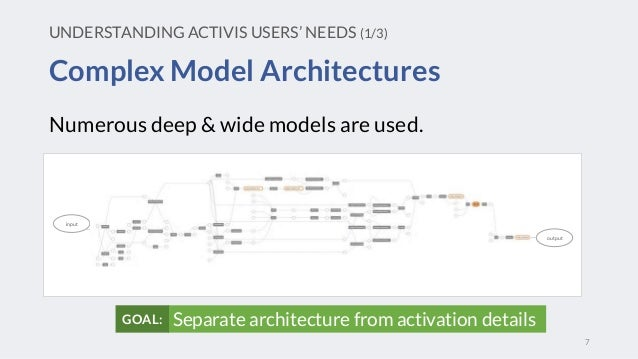 Complex Model Architectures UNDERSTANDING ACTIVIS USERS' NEEDS (1/3) 7 Numerous deep & wide models are used. input output ...