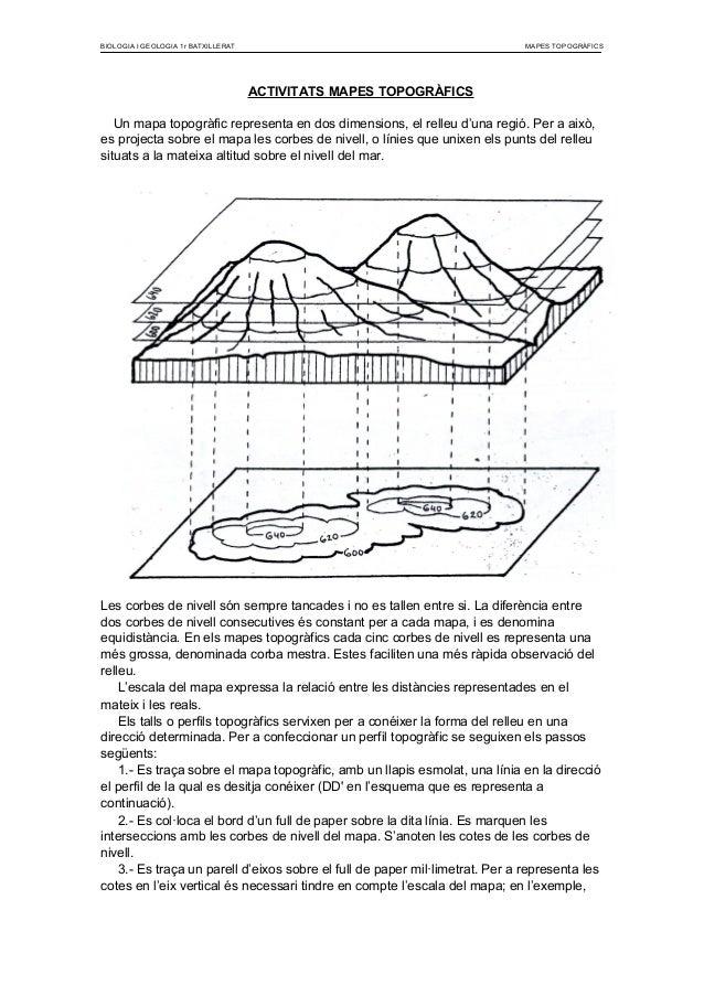 BIOLOGIA I GEOLOGIA 1r BATXILLERAT MAPES TOPOGRÀFICS ACTIVITATS MAPES TOPOGRÀFICS Un mapa topogràfic representa en dos dim...