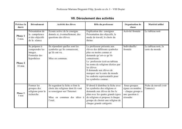 Professeur Mariana Dragomir Filip, Şcoala cu cls. I – VIII Doştat                                                        V...