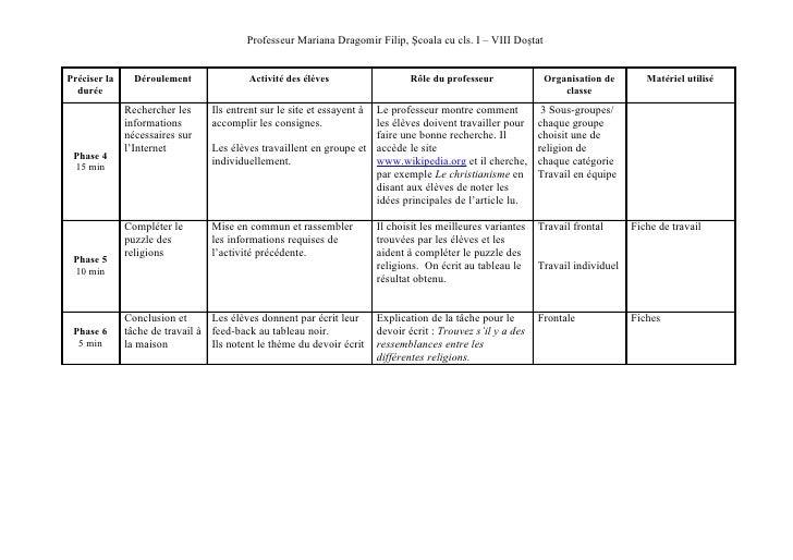 Professeur Mariana Dragomir Filip, Şcoala cu cls. I – VIII DoştatPréciser la     Déroulement               Activité des él...