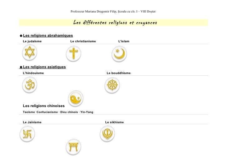 Professeur Mariana Dragomir Filip, Şcoala cu cls. I – VIII Doştat                                    Les différentes relig...