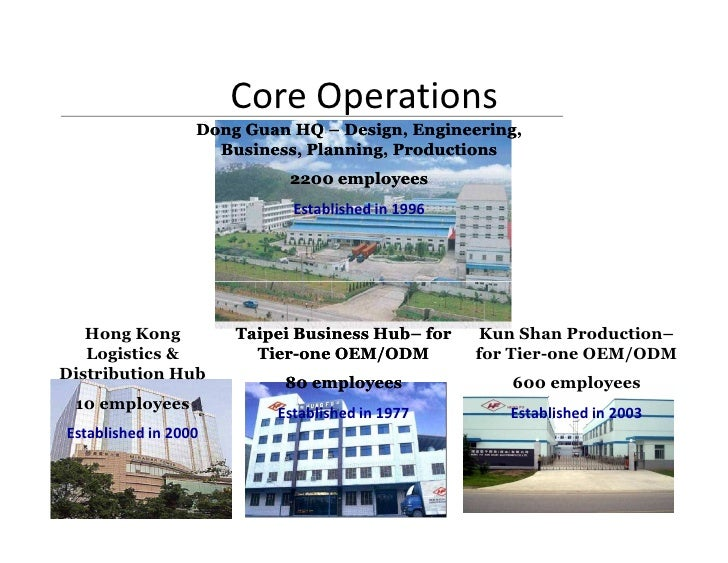 Core Operations                   Dong Guan HQ – Design, Engineering,                     Business, Planning, Productions ...