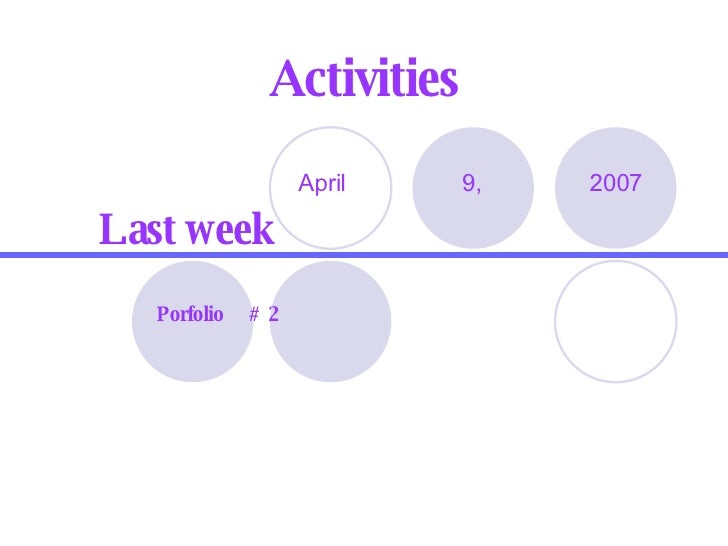 Last week Activities Porfolio  # 2 April 9, 2007