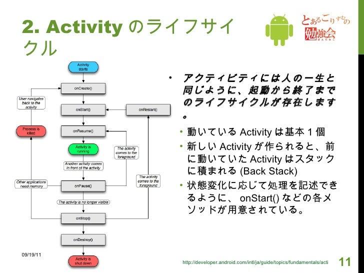 2. Activity のライフサイクル <ul><li>アクティビティには人の一生と同じように、起動から終了までのライフサイクルが存在します。 </li></ul><ul><ul><li>動いている Activity は基本 1 個 </li...