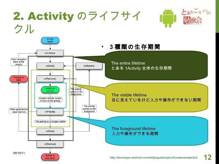 2. Activity のライフサイクル <ul><li>3 種類の生存期間 </li></ul>09/19/11 http://developer.android.com/intl/ja/guide/topics/fundamentals/a...