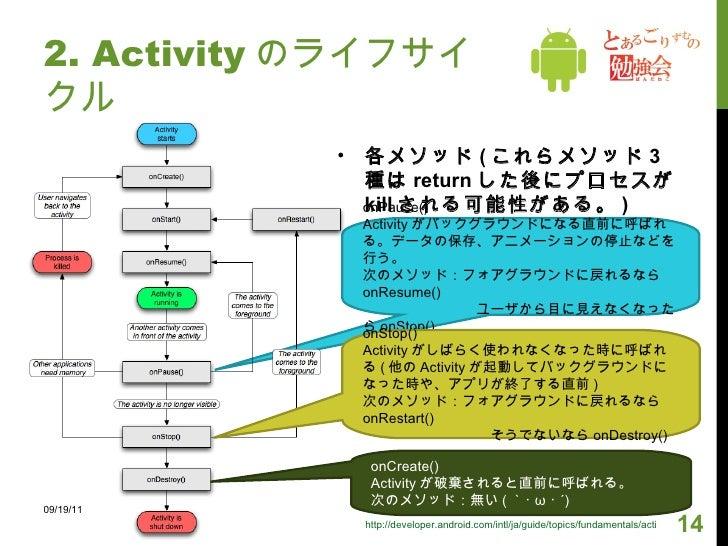 <ul><li>各メソッド ( これらメソッド 3 種は return した後にプロセスが kill される可能性がある。 ) </li></ul>2. Activity のライフサイクル onPause() Activity がバックグラウン...