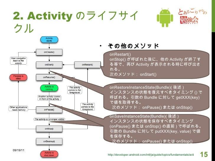 <ul><li>その他のメソッド </li></ul>2. Activity のライフサイクル 09/19/11 http://developer.android.com/intl/ja/guide/topics/fundamentals/ac...