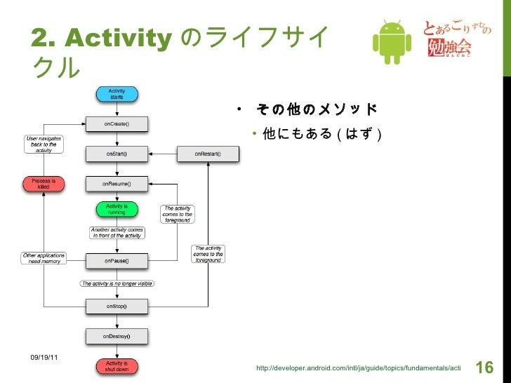 <ul><li>その他のメソッド </li></ul><ul><ul><li>他にもある ( はず ) </li></ul></ul>2. Activity のライフサイクル 09/19/11 http://developer.android....