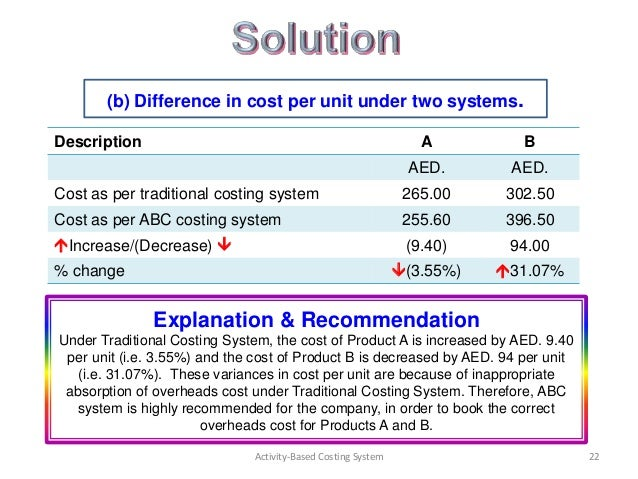how to calculate manufacturing cost under traditional costing