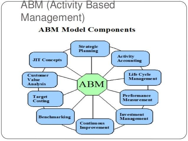 activity based management