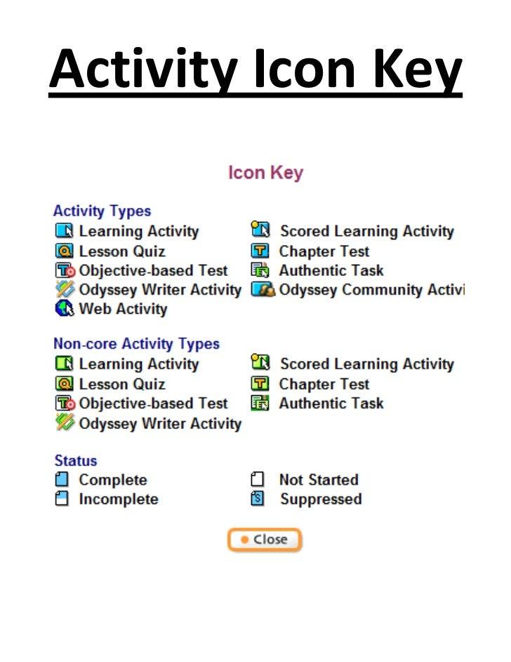 Activity Icon Key