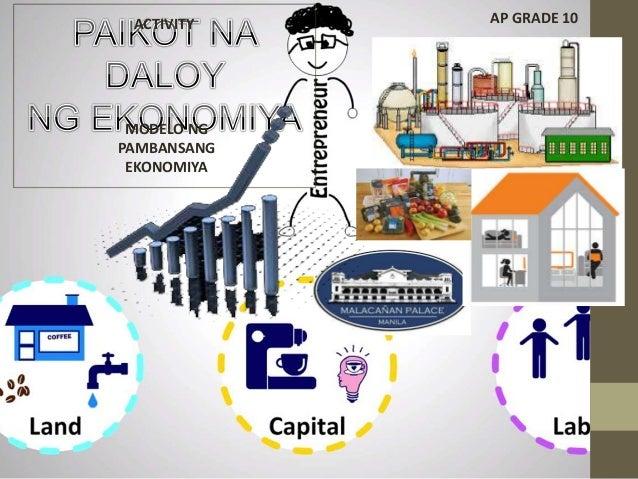 ekonomiya ng tsina