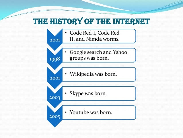 a history of cybersex in the internet During the past two decades, internet addiction(ia) has been the most commonly used term in research into online activities and their influence on the development of.
