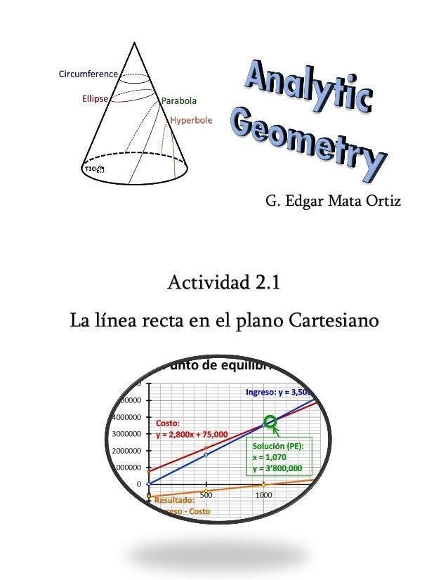 Actividad 2.1 La línea recta en el plano Cartesiano G. Edgar Mata Ortiz