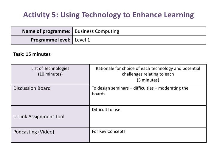 Activity 5: Using Technology to Enhance Learning<br />Task: 15 minutes<br />