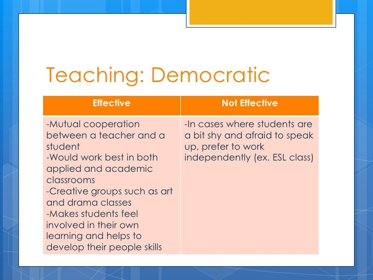 Teaching: Democratic          Effective                    Not Effective-Mutual cooperation            -In cases where stu...