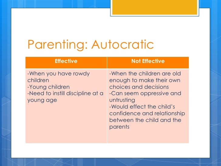 Parenting: Autocratic           Effective                      Not Effective-When you have rowdy               -When the c...