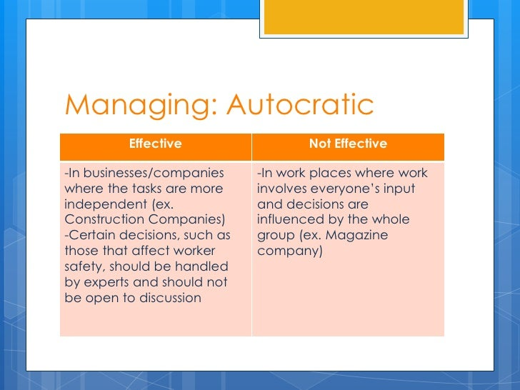 Managing: Autocratic          Effective                  Not Effective-In businesses/companies      -In work places where ...