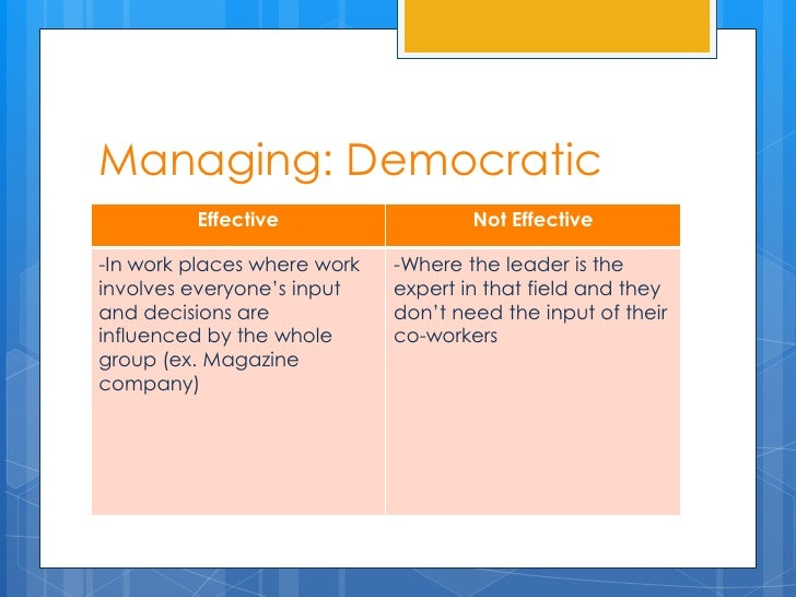 Managing: Democratic         Effective                   Not Effective-In work places where work   -Where the leader is th...