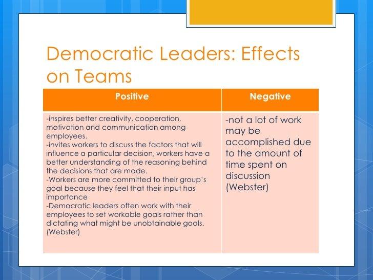 Democratic Leaders: Effectson Teams                    Positive                             Negative-inspires better creat...
