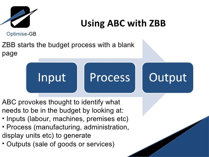 activity based costing template