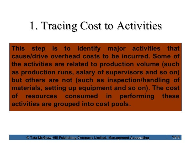 Activity based costing system essay