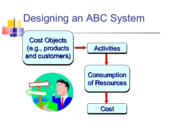contributions of activity based costing abc to We take a look at activity-based management and how to apply it to a paper p5 exam question acca many businesses started to introduce activity-based costing (abc) in traditional costing it is assumed that if a customer generates positive contribution.