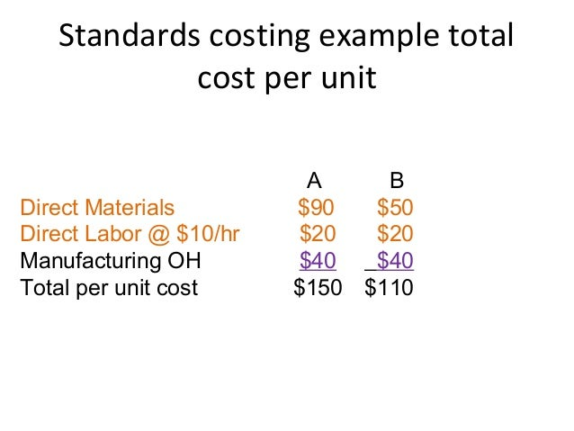 Activity based costing approach