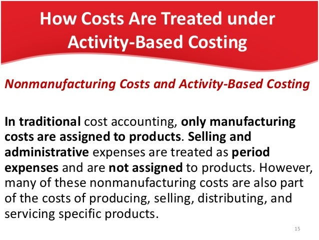 the impact of activity based costing on To identify activities and their related costs activities are defined as what an employee spends time doing at a company abc revolves impact of target costing and activity based costing on improving the profitability of spinning mills in coimbatore - empirical study on spinning mills dr jelsy joseph.