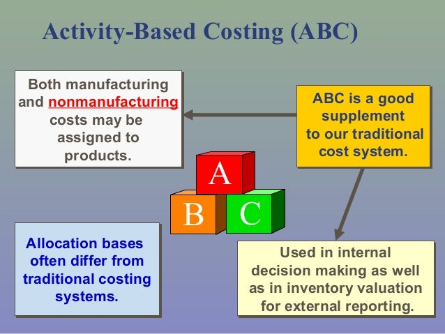activity based costing and traditional costing What is 'activity-based costing (abc)' activity-based costing (abc) is an accounting method that identifies and assigns costs to overhead activities and then assigns those costs to products an.